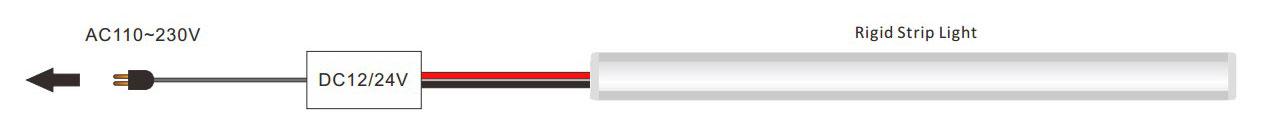 DeRun lengths led linear free design for entry-4