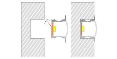 DeRun lengths led linear free design for entry-2