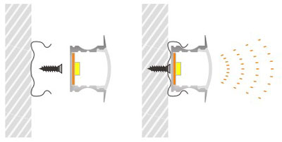 DeRun lengths led linear free design for entry-3