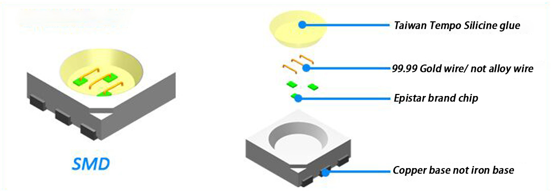 new-arrival led strip light led for wholesale for counter-9
