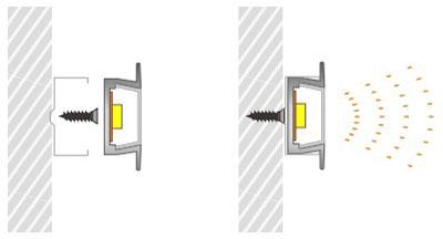 DeRun hot-sale led strip diffuser for cabinet-8